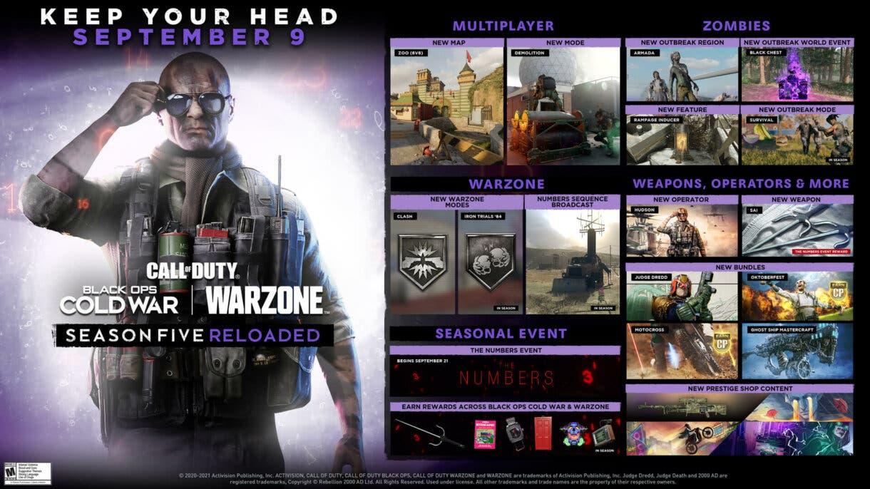 warzonecold war season 5 reloaded roadmap