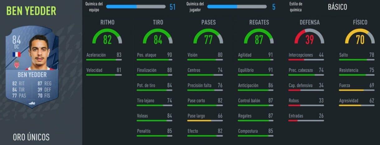 FIFA 22: equipo híbrido muy competitivo por poco más de 100.000 monedas Ultimate Team stats in game Ben Yedder