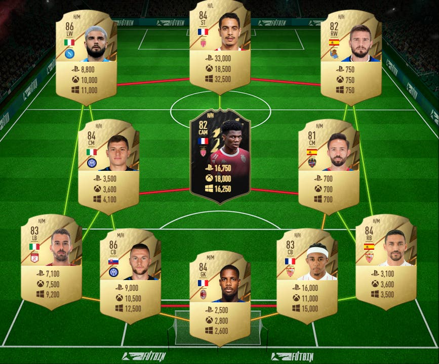 FIFA 22: equipo híbrido muy competitivo por poco más de 100.000 monedas Ultimate Team precio individual