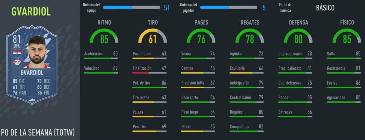 FIFA 22 Ultimate Team Equipo de la Semana TOTW 4 stats in game Gvardiol IF