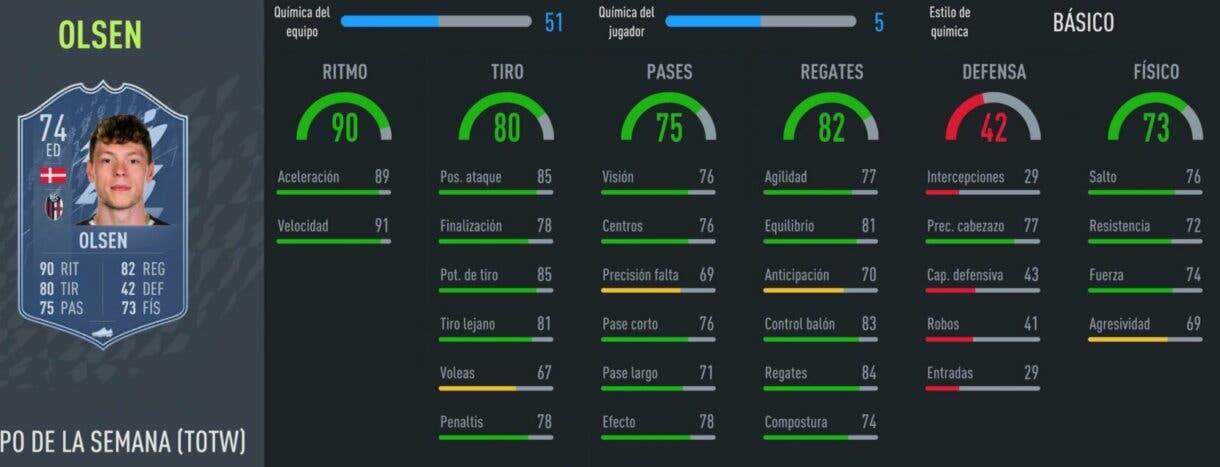 FIFA 22: stats y objetivos de la nueva carta gratuita de plata (TOTW 4) Ultimate Team