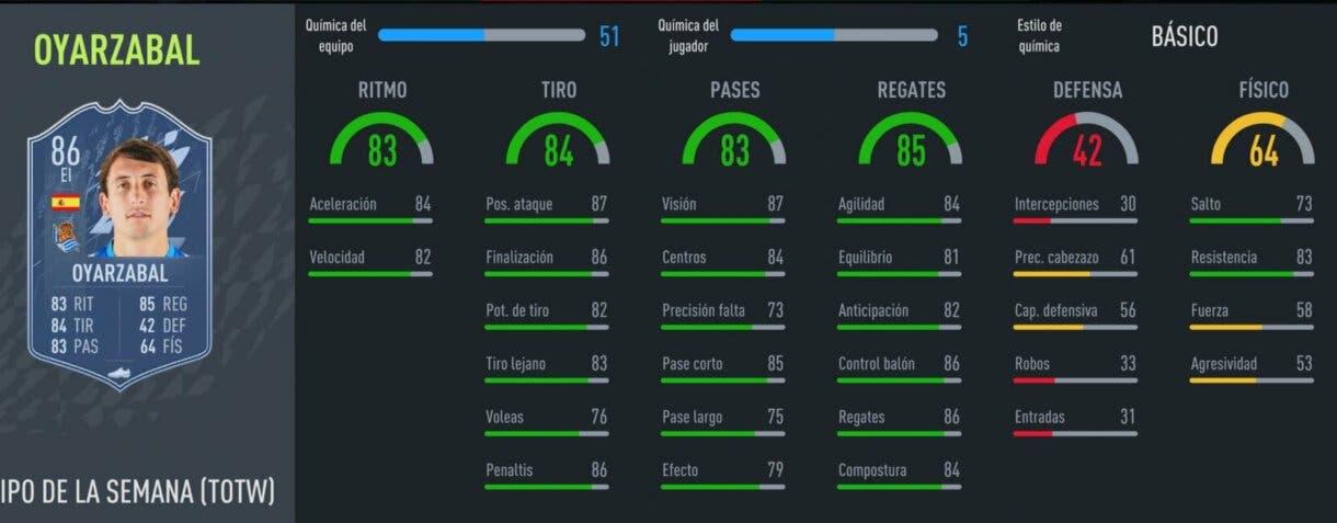 FIFA 22 Ultimate Team Equipo de la Semana TOTW 4 stats in game Oyarzabal