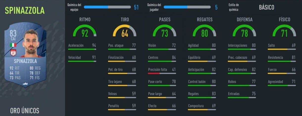 FIFA 22: equipo híbrido muy competitivo por poco más de 100.000 monedas Ultimate Team stats in game Spinazzola